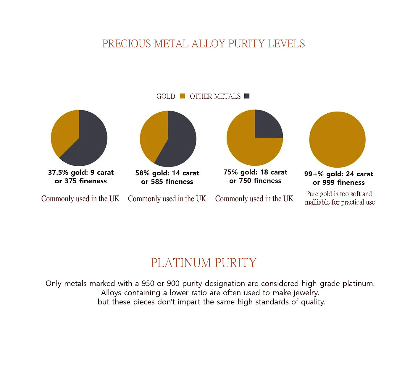 purity-of-gold-9-carat-14-karat-18-carat-24-carat-uk